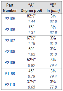P1186 Table