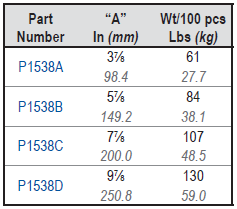 P1538A Table