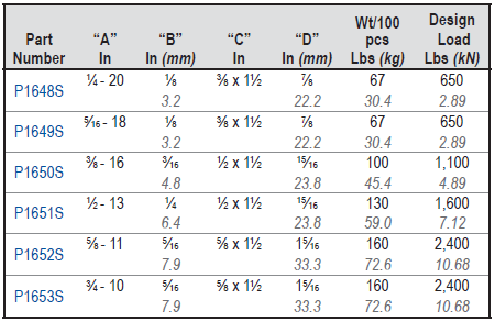 P1648S Table