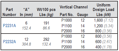 P2231A Table