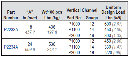 P2233A Table