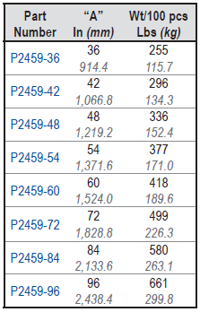 P2459 Table